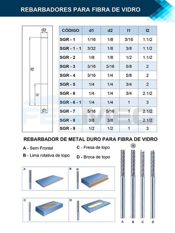 Rebarbador metal duro 01