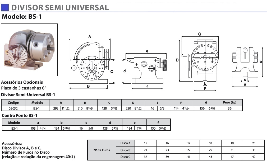 Divisor Semi Universal