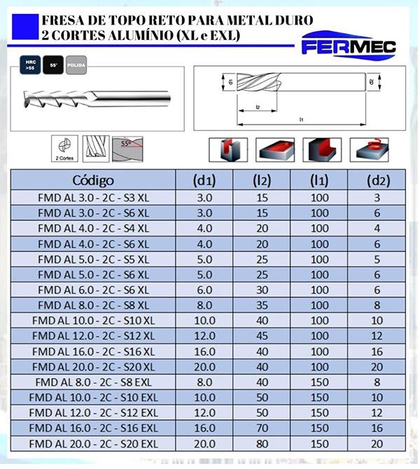 Fresa EXL Topo Reto de Metal Duro para Alumínio 2 Cortes