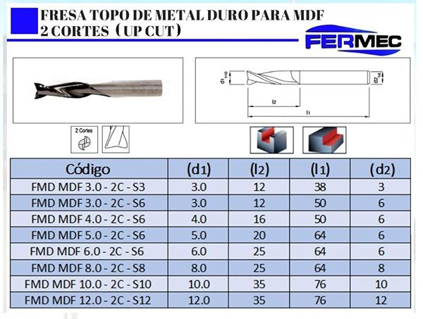 Fresa Topo de Metal Duro Para MDF