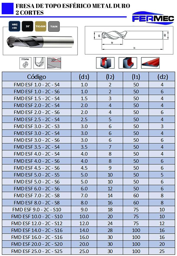 Fresa Topo Esférico de Metal Duro 2 Cortes