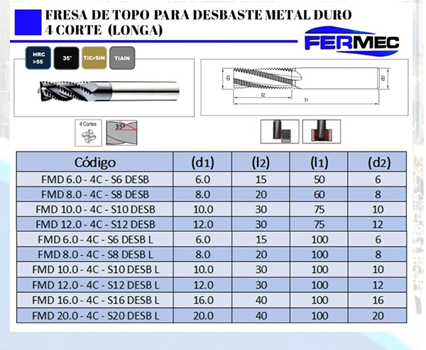Fresa Topo Esférico de Metal Duro para Alumínio 2 Cortes XL