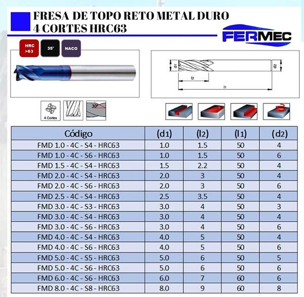 Fresa Topo Reto de Metal Duro 4 Cortes HRC63