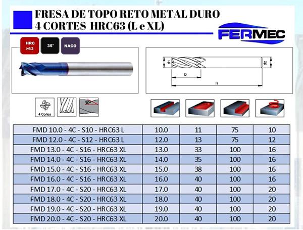 Fresa Topo Reto de Metal Duro 4 Cortes HRC63 Longa