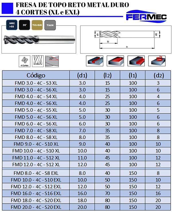 Fresa Topo Reto de Metal Duro 4 Cortes XL