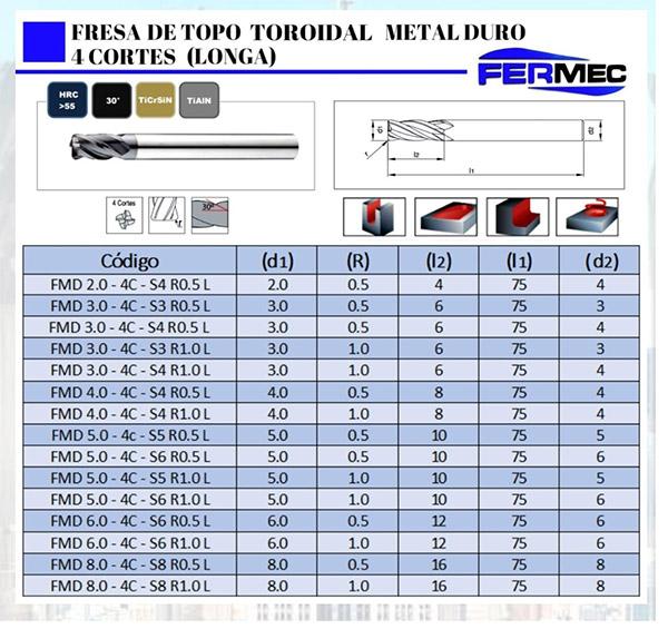 Fresa Topo Toroidal de Metal Duro 4 Cortes Longa