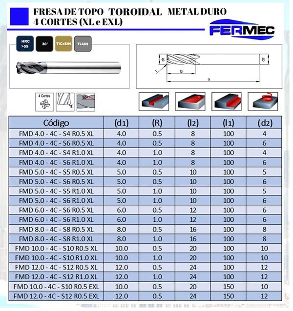 Fresa Topo Toroidal de Metal Duro 4 Cortes XL