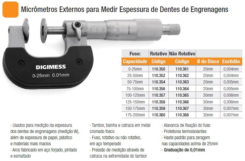 Micrômetros Externos para Medir Espessura de Dentes de Engrenagens