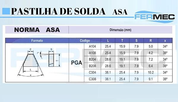Pastilha de Solda Forma PGA - PGB - PGC