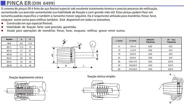 Pinça ER (DIN 6499)