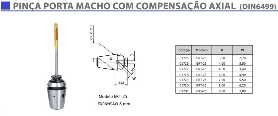 Pinça Porta Macho ERT25