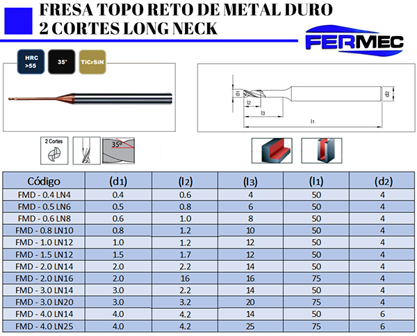 Fresa Topo Reto de Metal Duro Long Neck 2 Cortes