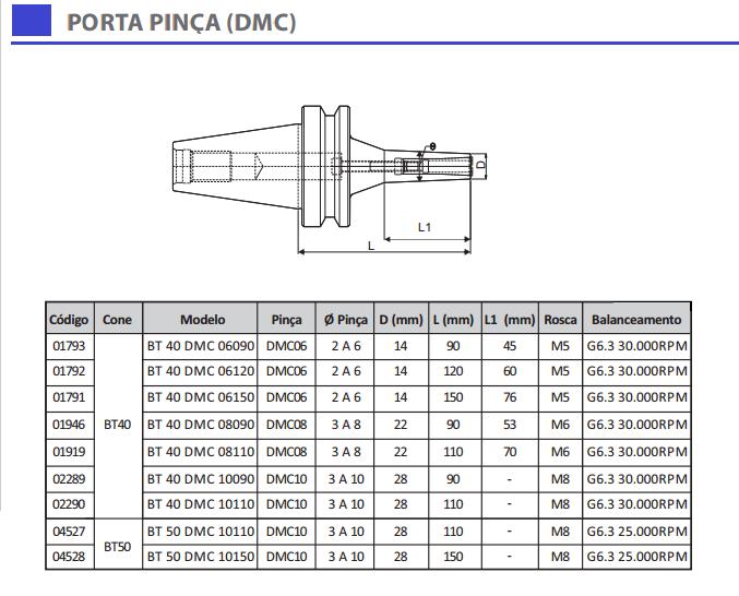 Porta Pinça DMC BT 40