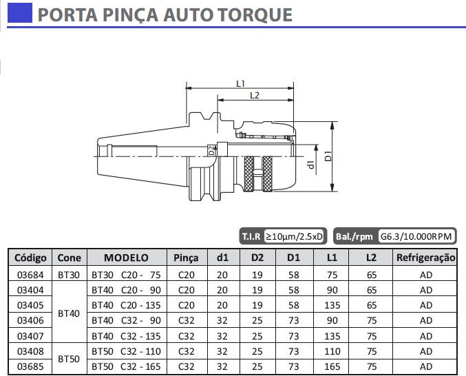 Porta Pinça Auto Torque (MAS 403 BT)