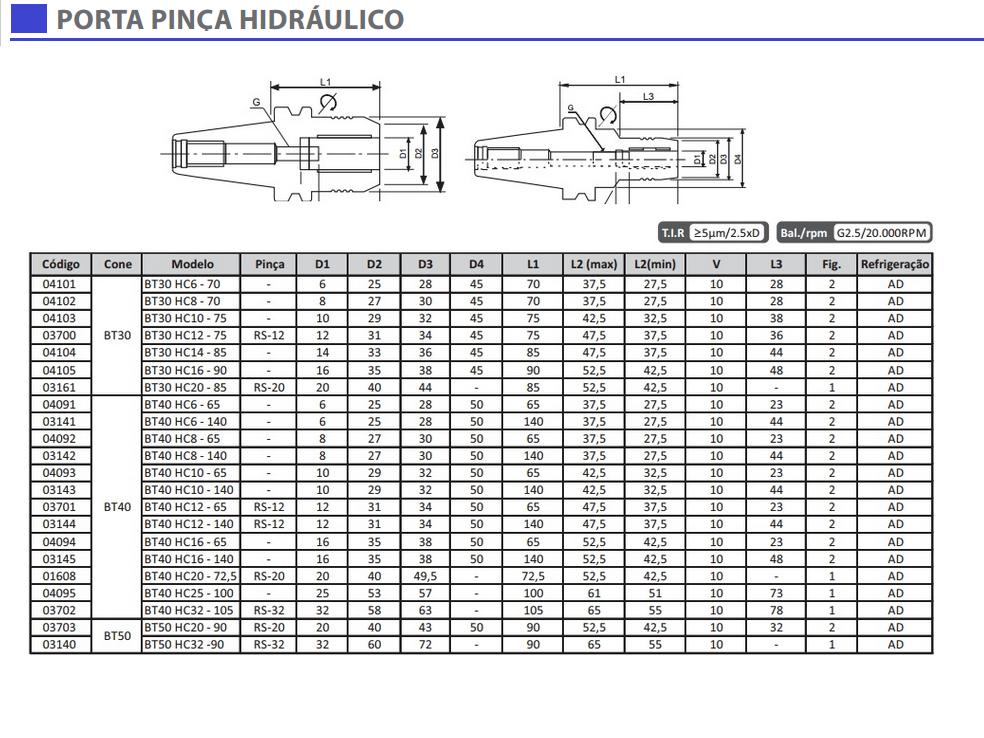 Porta Pinça Hidráulico (MAS 403 BT)