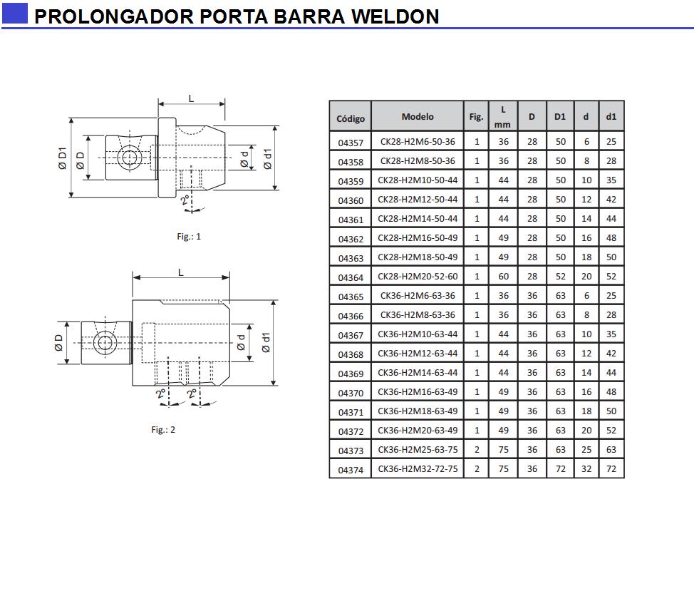 Prolongador porta Barra Weldon