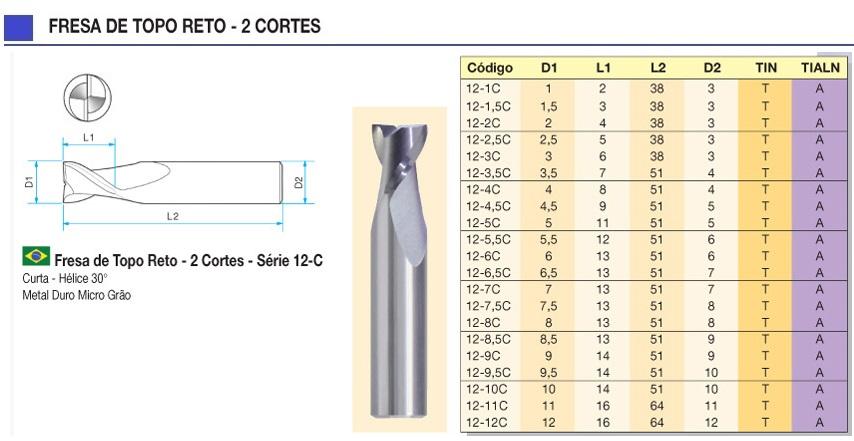 Fresa de Topo Reto - 2 Cortes