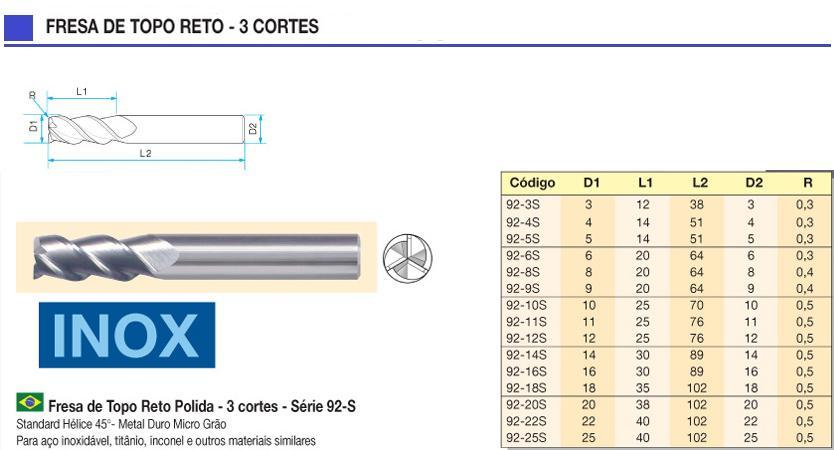 Fresa de Topo Reto Polida - 3 Cortes