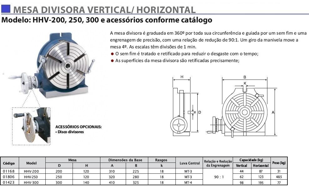 Mesa Divisória Vertical Horizontal HHV- 200, 250, 300