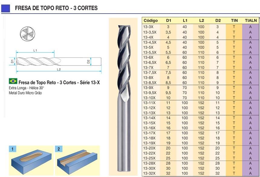 Fresa de Topo Reto - 3 Cortes